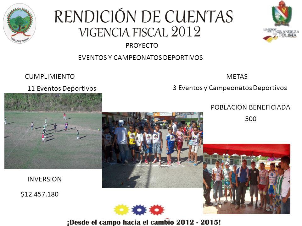 PROYECTO METASCUMPLIMIENTO POBLACION BENEFICIADA EVENTOS Y CAMPEONATOS DEPORTIVOS 3 Eventos y Campeonatos Deportivos 11 Eventos Deportivos 500 INVERSION $12.457.180