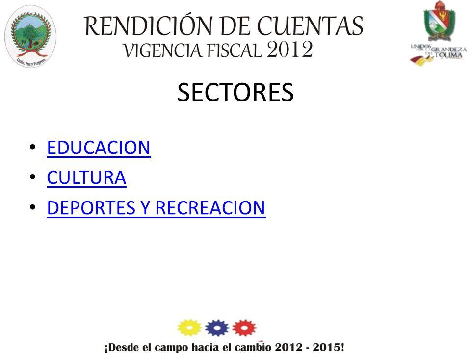 SECTORES EDUCACION CULTURA DEPORTES Y RECREACION