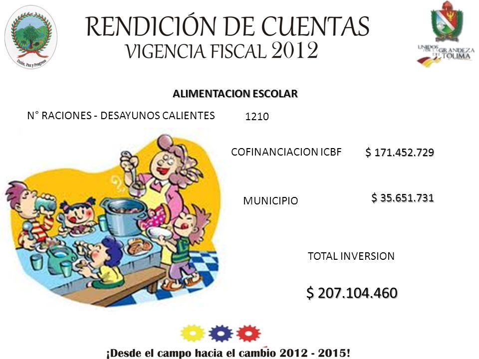 DOTACION E INFRAESTRUCTURA EDUCATIVA INVERSION $ 32.471.285 SEDES BENEFICIADAS 11