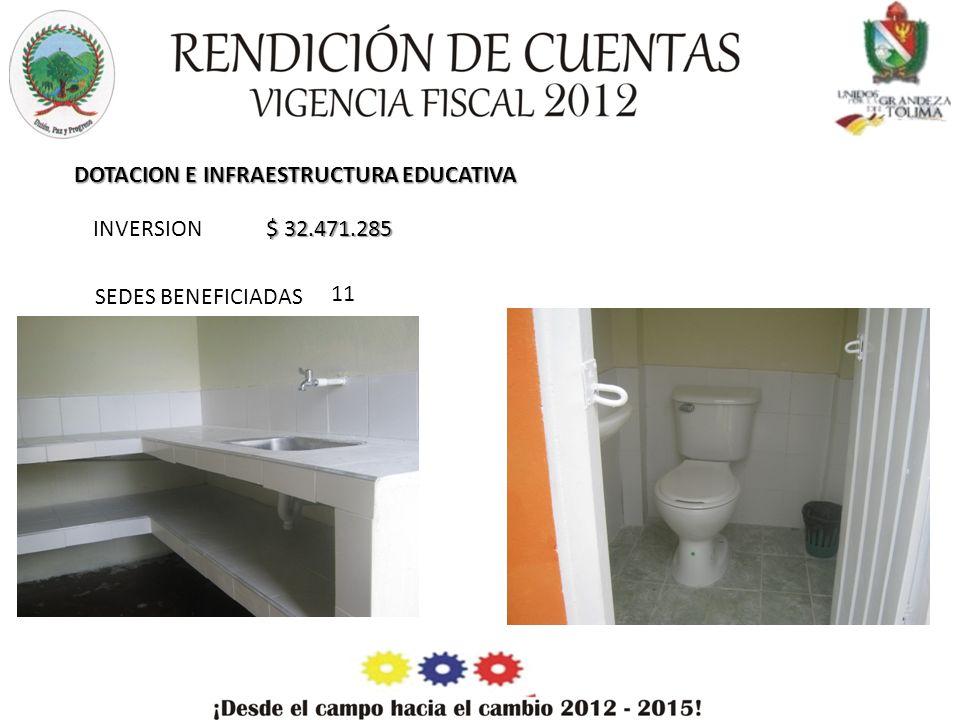 GRATUIDAD FUNCIONAMIENTO BASICO ESTABLECIMIENTOS EDUCATIVOS N° ESTABLECIMIENTOS EDUCATIVOS 2 INVERSION $ $ 135.176.000