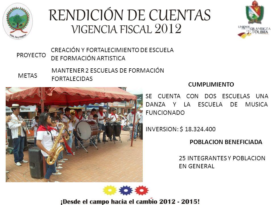 CREACIÓN Y FORTALECIMIENTO DE ESCUELA DE FORMACIÓN ARTISTICA PROYECTO METAS CUMPLIMIENTO POBLACION BENEFICIADA MANTENER 2 ESCUELAS DE FORMACIÓN FORTALECIDAS SE CUENTA CON DOS ESCUELAS UNA DANZA Y LA ESCUELA DE MUSICA FUNCIONADO INVERSION: $ 18.324.400 25 INTEGRANTES Y POBLACION EN GENERAL