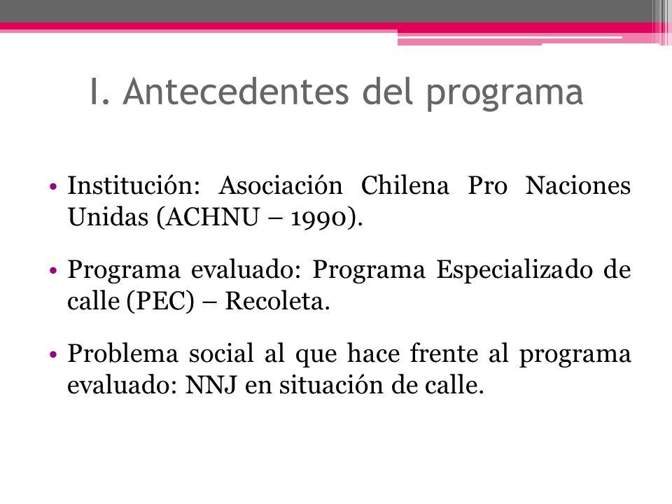 I. Antecedentes del programa Institución: Asociación Chilena Pro Naciones Unidas (ACHNU – 1990). Programa evaluado: Programa Especializado de calle (P
