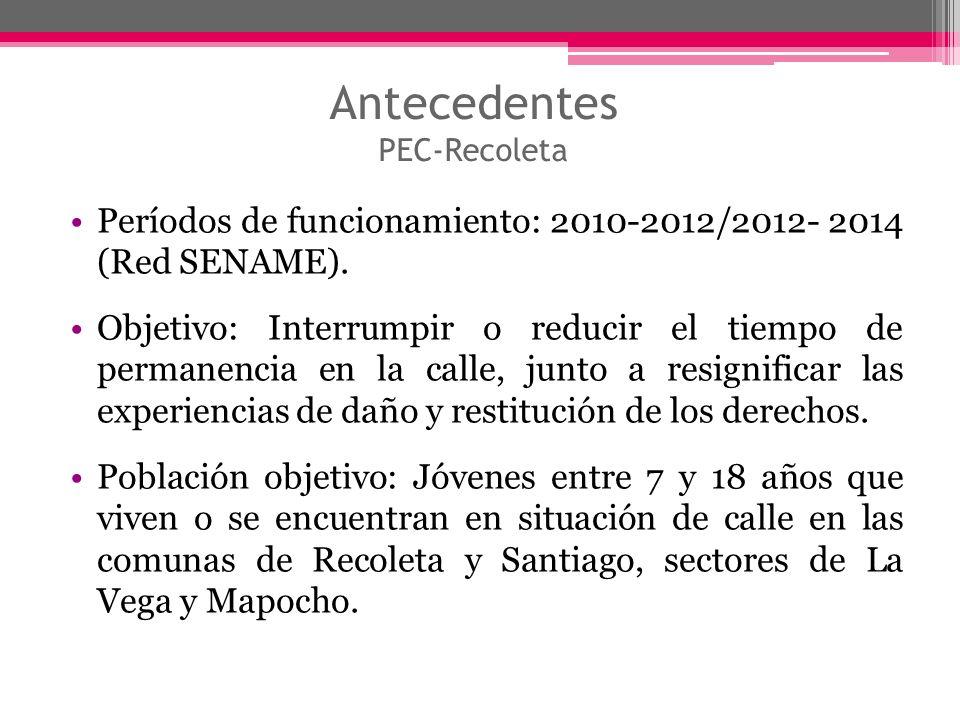 Antecedentes PEC-Recoleta Períodos de funcionamiento: 2010-2012/2012- 2014 (Red SENAME). Objetivo: Interrumpir o reducir el tiempo de permanencia en l