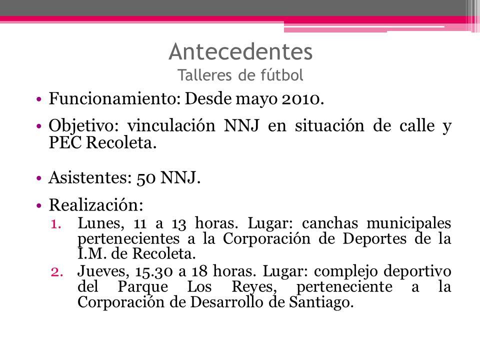 Antecedentes Talleres de fútbol Funcionamiento: Desde mayo 2010. Objetivo: vinculación NNJ en situación de calle y PEC Recoleta. Asistentes: 50 NNJ. R