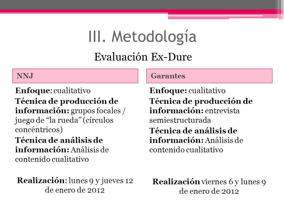 III. Metodología NNJGarantes Enfoque: cualitativo Técnica de producción de información: grupos focales / juego de la rueda (círculos concéntricos) Téc