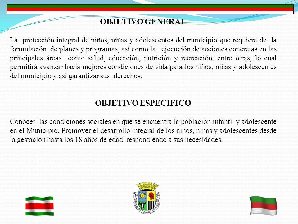 SOGAMOSO POR LA PRIMERA INFANCIA BRIGADA CIVICO SOCIAL. BARRIO MANITAS