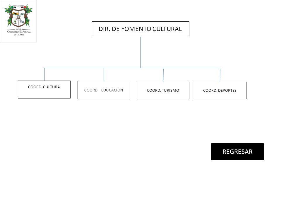 DIR. DE FOMENTO CULTURAL COORD. EDUCACION COORD. CULTURA COORD. TURISMOCOORD. DEPORTES REGRESAR