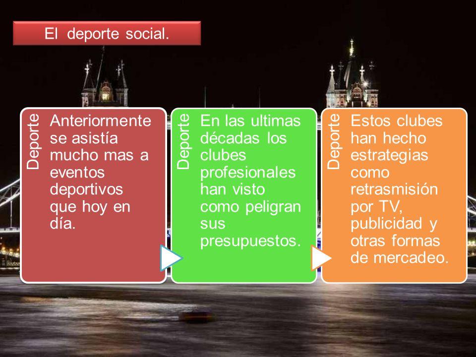 El deporte social. Deporte Anteriormente se asistía mucho mas a eventos deportivos que hoy en día. Deporte En las ultimas décadas los clubes profesion