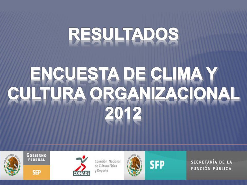DESCRIPTOR DEL FACTOR PREGUNTA DE LA ENCUESTA RESULTADO201020112012 XIV.