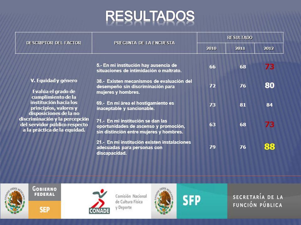 DESCRIPTOR DEL FACTOR PREGUNTA DE LA ENCUESTA RESULTADO201020112012 V.