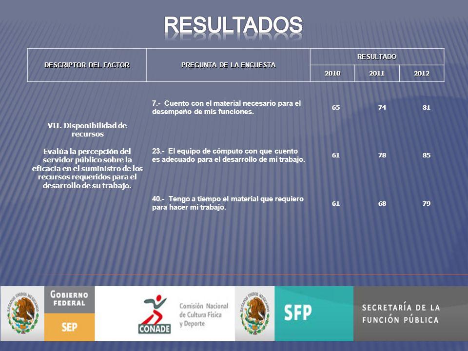 DESCRIPTOR DEL FACTOR PREGUNTA DE LA ENCUESTA RESULTADO201020112012 VII.