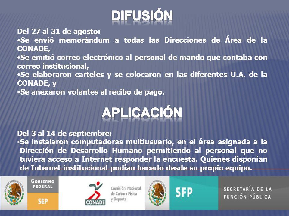 DESCRIPTOR DEL FACTOR PREGUNTA DE LA ENCUESTA RESULTADO201020112012 XVII.