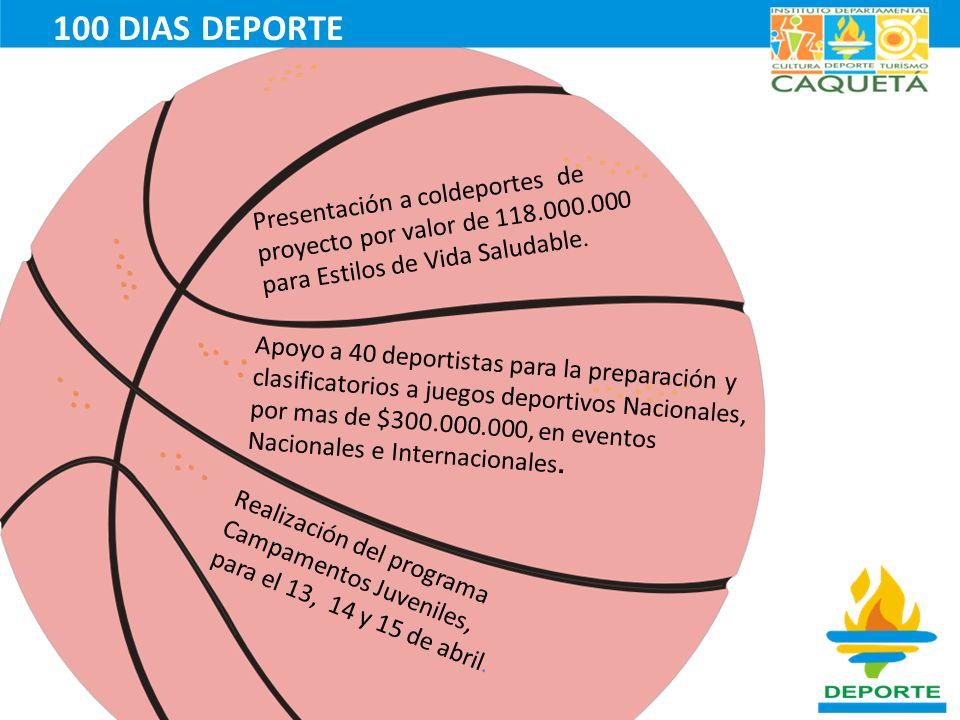 Presentación a coldeportes de proyecto por valor de 118.000.000 para Estilos de Vida Saludable. 100 DIAS DEPORTE Realización del programa Campamentos