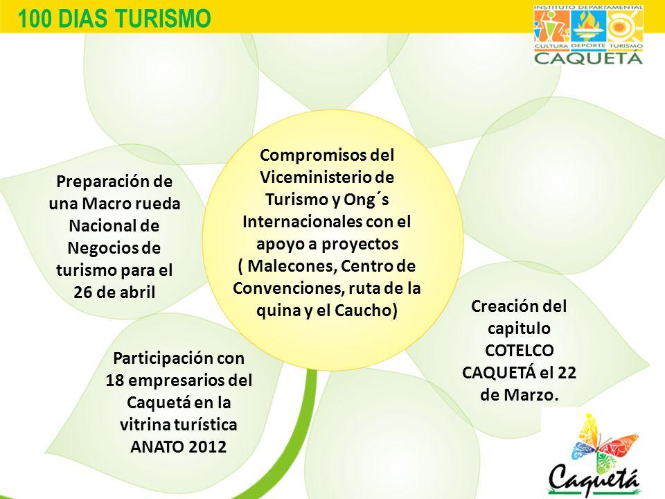 100 DIAS TURISMO Participación con 18 empresarios del Caquetá en la vitrina turística ANATO 2012 Preparación de una Macro rueda Nacional de Negocios d