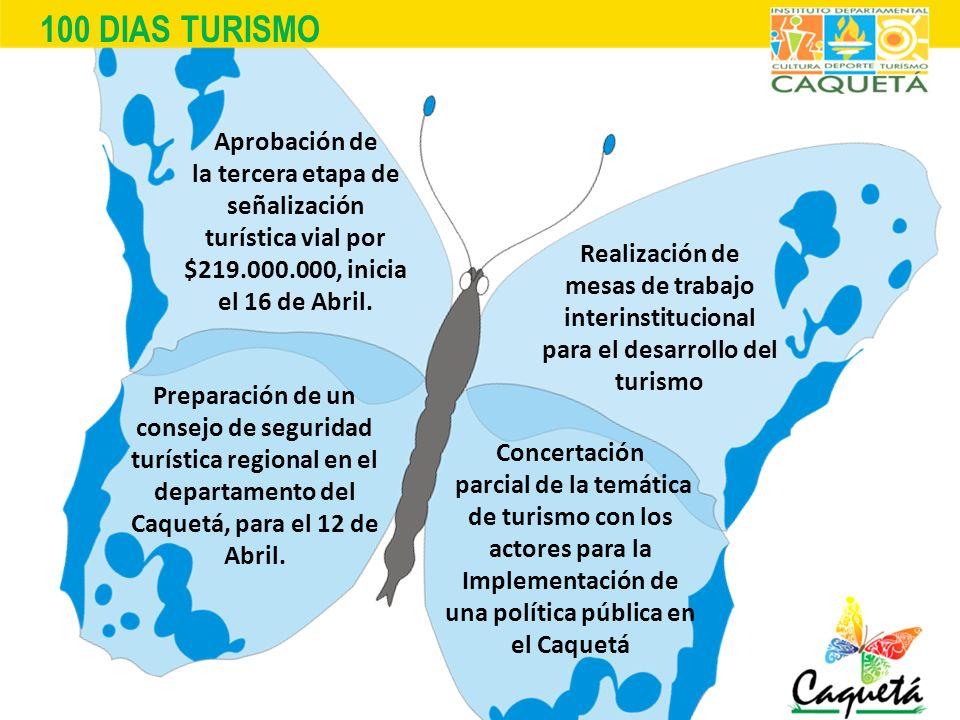 Aprobación de la tercera etapa de señalización turística vial por $219.000.000, inicia el 16 de Abril. Realización de mesas de trabajo interinstitucio