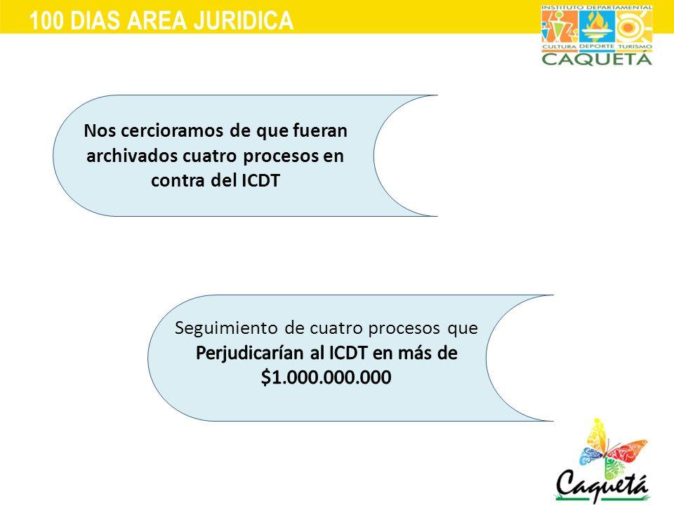 100 DIAS AREA JURIDICA Nos cercioramos de que fueran archivados cuatro procesos en contra del ICDT