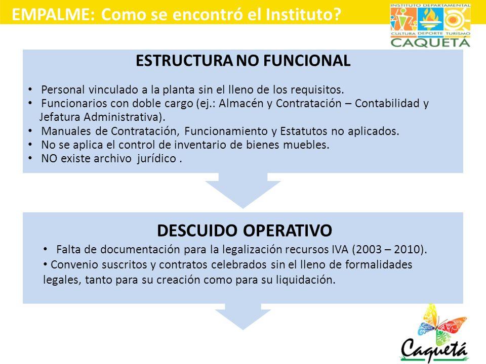 EMPALME: Como se encontró el Instituto? ESTRUCTURA NO FUNCIONAL Personal vinculado a la planta sin el lleno de los requisitos. Funcionarios con doble