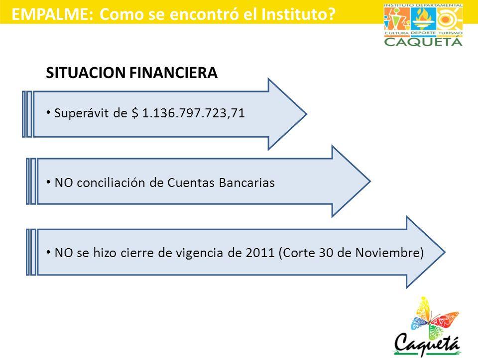 SITUACION FINANCIERA Superávit de $ 1.136.797.723,71 NO conciliación de Cuentas Bancarias NO se hizo cierre de vigencia de 2011 (Corte 30 de Noviembre