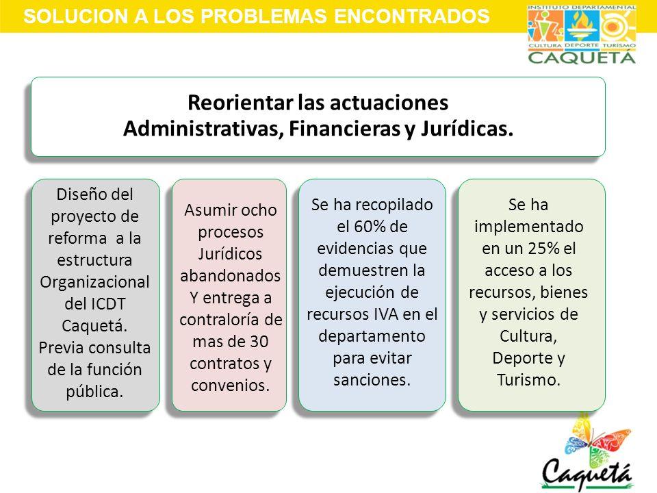 SOLUCION A LOS PROBLEMAS ENCONTRADOS Reorientar las actuaciones Administrativas, Financieras y Jurídicas. Diseño del proyecto de reforma a la estructu