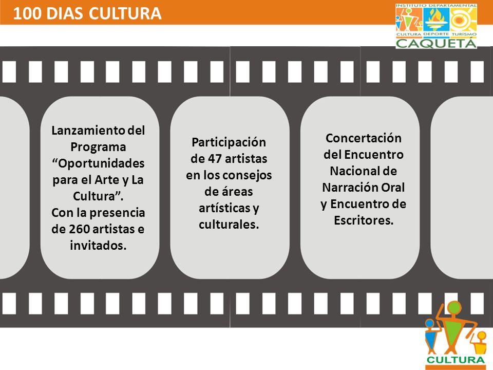 100 DIAS CULTURA Concertación del Encuentro Nacional de Narración Oral y Encuentro de Escritores. Participación de 47 artistas en los consejos de área