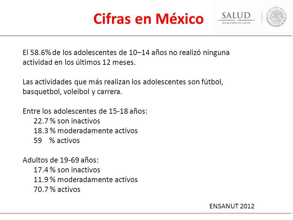 El 58.6% de los adolescentes de 10–14 años no realizó ninguna actividad en los últimos 12 meses. Las actividades que más realizan los adolescentes son