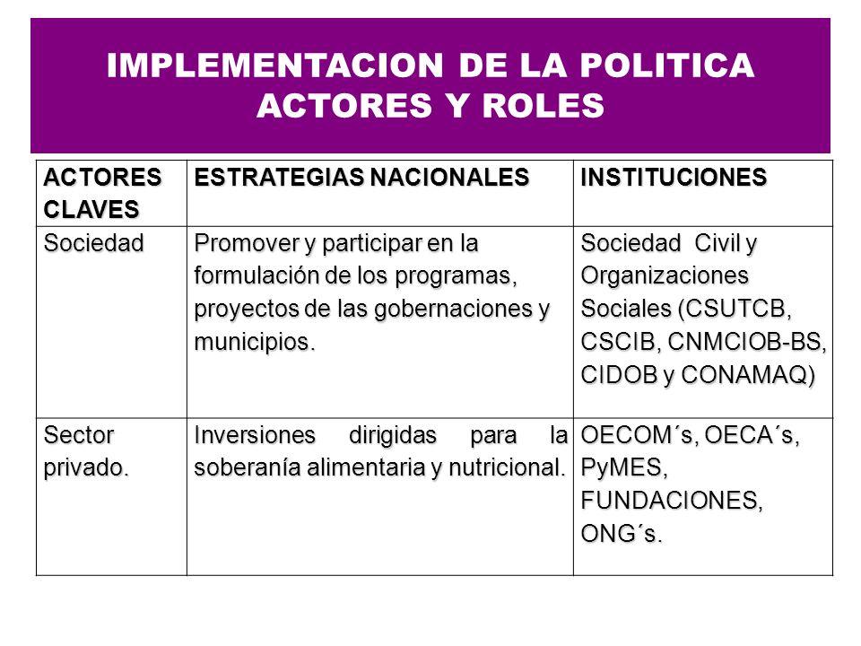 ACTORES CLAVES ESTRATEGIAS NACIONALES INSTITUCIONESSociedad Promover y participar en la formulación de los programas, proyectos de las gobernaciones y