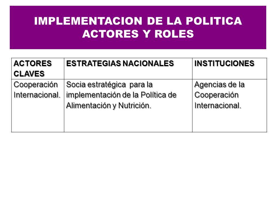 ACTORES CLAVES ESTRATEGIAS NACIONALES INSTITUCIONES Cooperación Internacional. Socia estratégica para la implementación de la Política de Alimentación