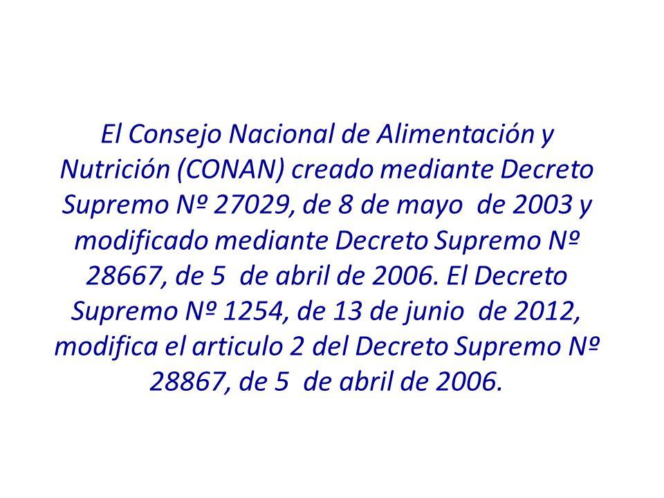 El Consejo Nacional de Alimentación y Nutrición (CONAN) creado mediante Decreto Supremo Nº 27029, de 8 de mayo de 2003 y modificado mediante Decreto S