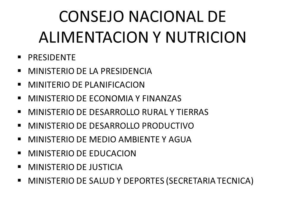 CONSEJO NACIONAL DE ALIMENTACION Y NUTRICION PRESIDENTE MINISTERIO DE LA PRESIDENCIA MINITERIO DE PLANIFICACION MINISTERIO DE ECONOMIA Y FINANZAS MINI