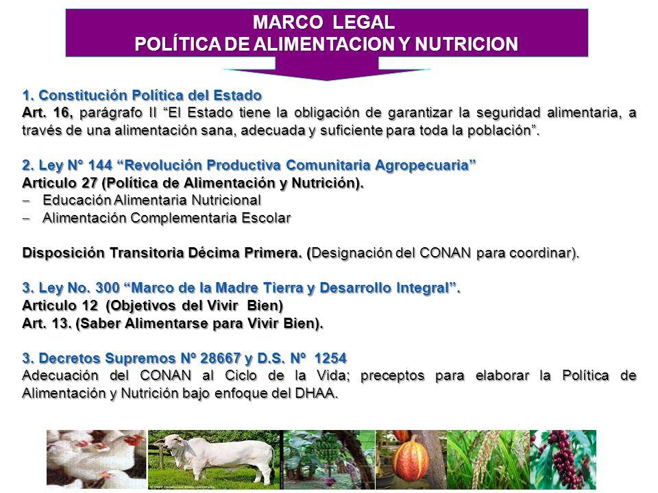 MARCO LEGAL POLÍTICA DE ALIMENTACION Y NUTRICION 1. Constitución Política del Estado Art. 16, parágrafo II El Estado tiene la obligación de garantizar