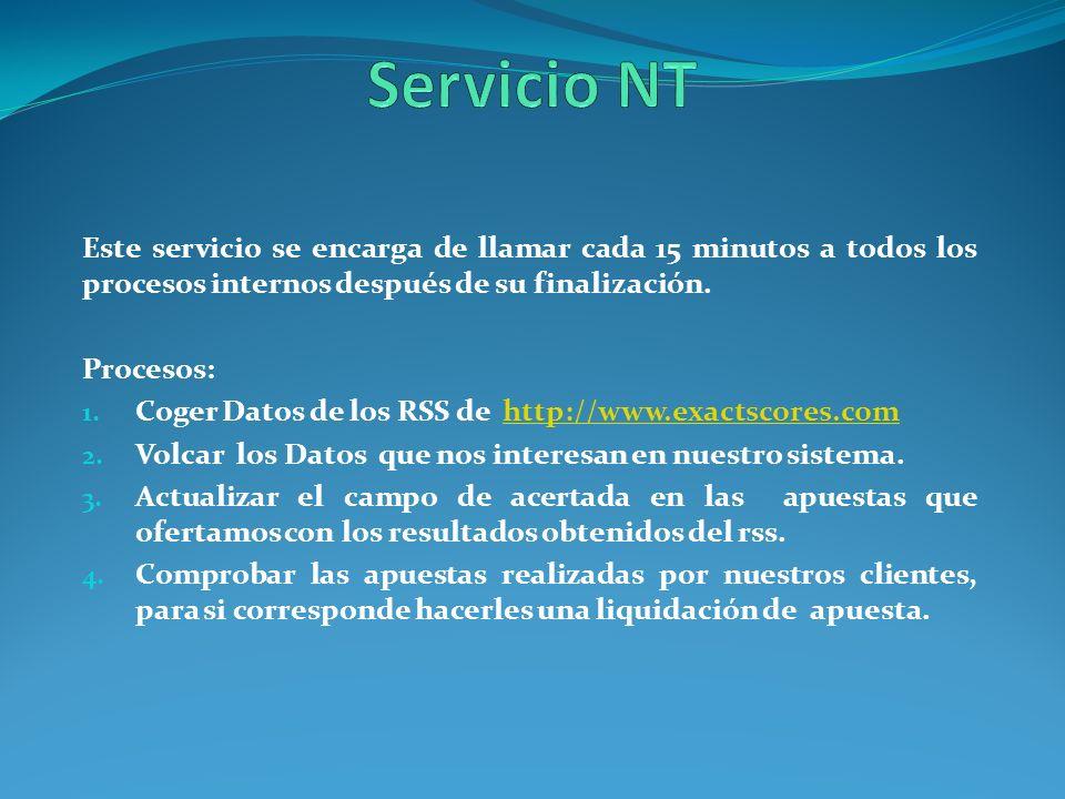 Este servicio se encarga de llamar cada 15 minutos a todos los procesos internos después de su finalización. Procesos: 1. Coger Datos de los RSS de ht