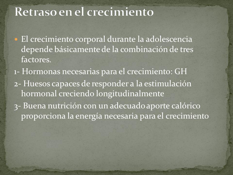 El crecimiento corporal durante la adolescencia depende básicamente de la combinación de tres factores. 1- Hormonas necesarias para el crecimiento: GH