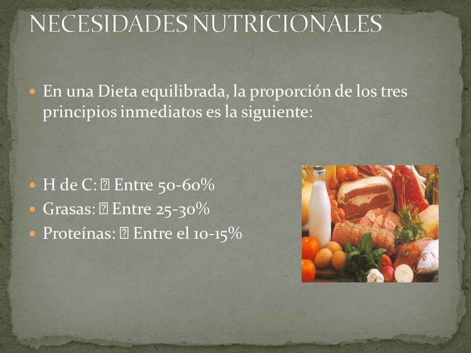 En una Dieta equilibrada, la proporción de los tres principios inmediatos es la siguiente: H de C: Entre 50-60% Grasas: Entre 25-30% Proteínas: Entre