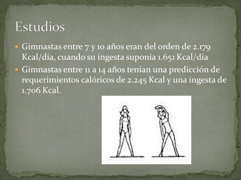 Gimnastas entre 7 y 10 años eran del orden de 2.179 Kcal/día, cuando su ingesta suponía 1.651 Kcal/día Gimnastas entre 11 a 14 años tenían una predicc