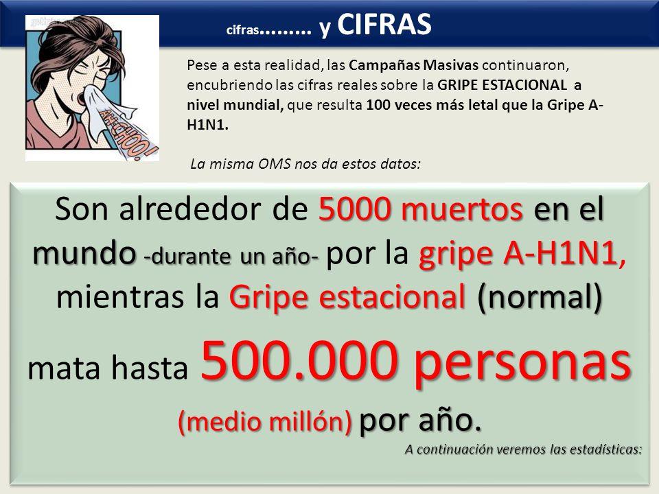 Pese a esta realidad, las Campañas Masivas continuaron, encubriendo las cifras reales sobre la GRIPE ESTACIONAL a nivel mundial, que resulta 100 veces más letal que la Gripe A- H1N1.
