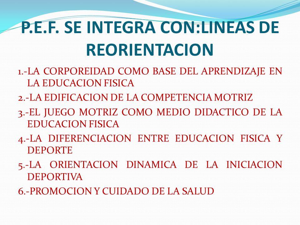AMBITOS DE INTERVENCION EN LA EDUCACION FISICA POR COMPETENCIAS COMPETENCIA MOTRIZ.-APRECIAR LA IMPORTANCIA DEL EJERCICIO FISICO LUDO Y SOCIO-MOTRICIDAD.-CONVIVENCIA CON LOS DEMAS.