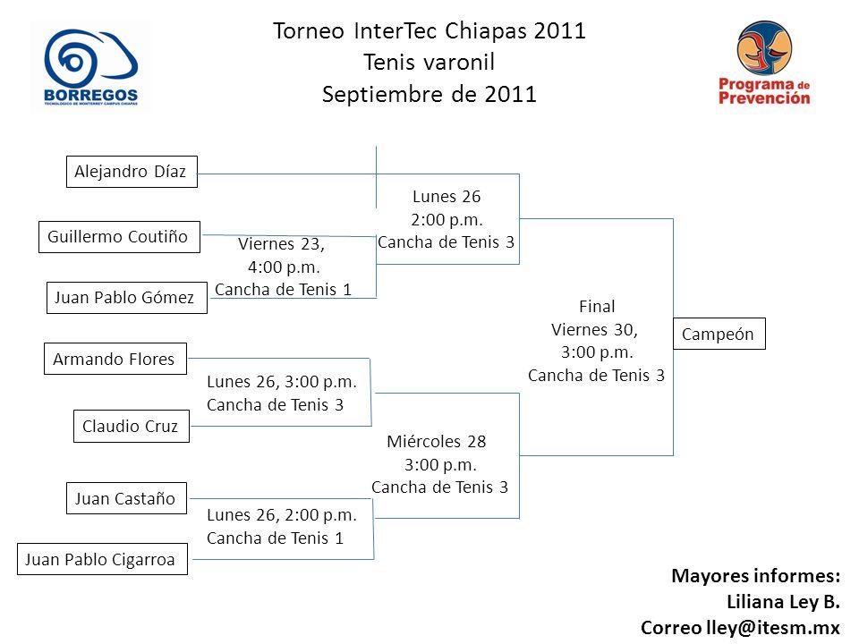 Torneo InterTec Chiapas 2011 Tenis varonil Septiembre de 2011 Alejandro Díaz Guillermo Coutiño Juan Pablo Gómez Armando Flores Claudio Cruz Juan Castaño Juan Pablo Cigarroa Viernes 23, 4:00 p.m.