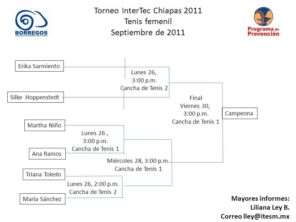 Torneo InterTec Chiapas 2011 Tenis femenil Septiembre de 2011 Ana Ramos Triana Toledo Erika Sarmiento Lunes 26, 3:00 p.m. Cancha de Tenis 2 Lunes 26,