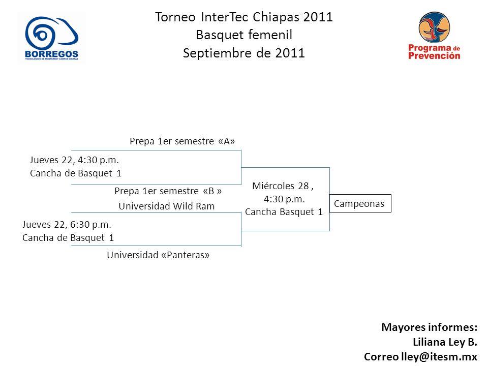 Torneo InterTec Chiapas 2011 Basquet femenil Septiembre de 2011 Miércoles 28, 4:30 p.m.