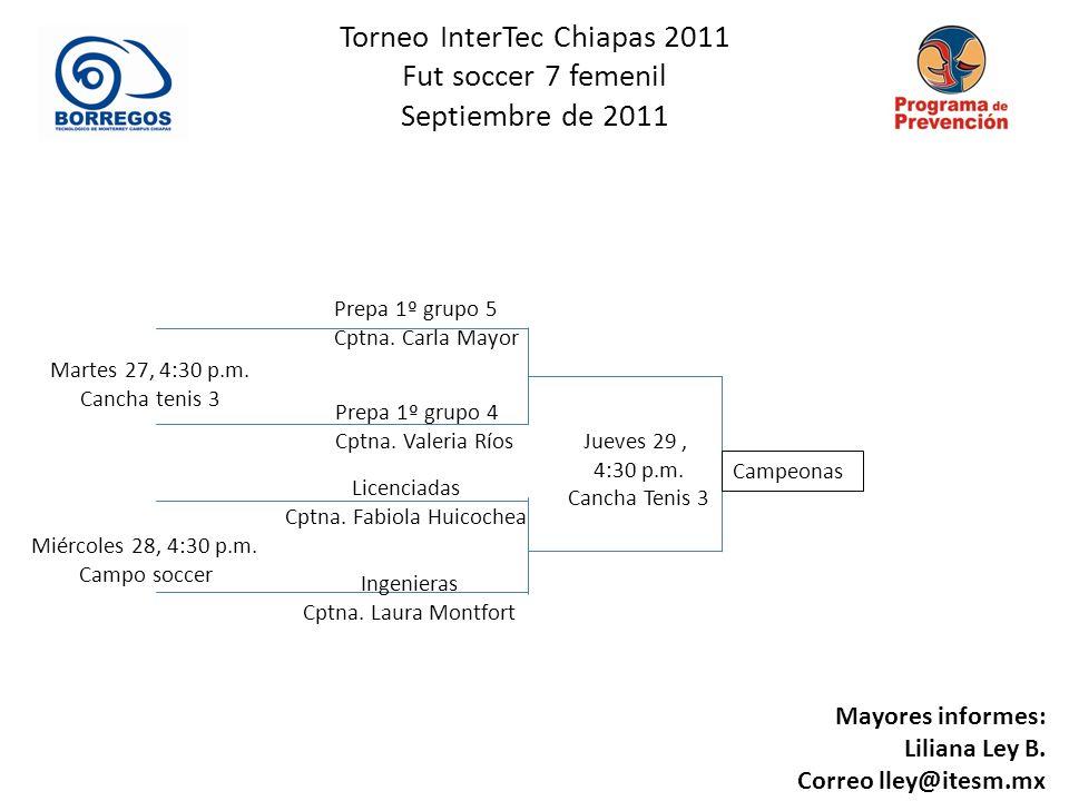 Torneo InterTec Chiapas 2011 Fut soccer 7 femenil Septiembre de 2011 Jueves 29, 4:30 p.m.
