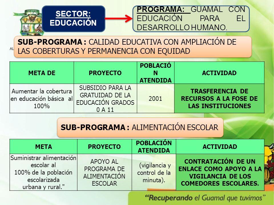 SECTOR: EDUCACIÓN PROGRAMA: GUAMAL CON EDUCACIÓN PARA EL DESARROLLO HUMANO.