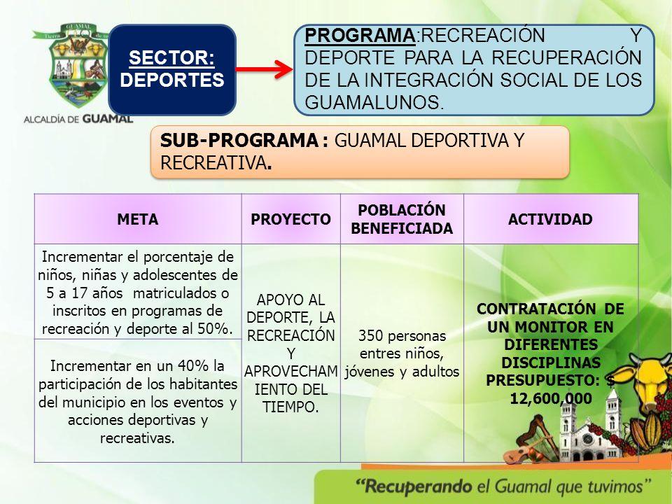 SECTOR: DEPORTES PROGRAMA:RECREACIÓN Y DEPORTE PARA LA RECUPERACIÓN DE LA INTEGRACIÓN SOCIAL DE LOS GUAMALUNOS.