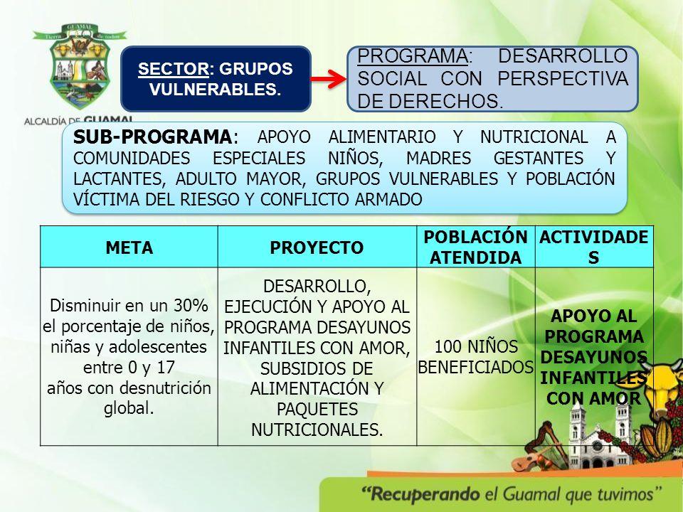 SECTOR: GRUPOS VULNERABLES. PROGRAMA: DESARROLLO SOCIAL CON PERSPECTIVA DE DERECHOS. SUB-PROGRAMA: APOYO ALIMENTARIO Y NUTRICIONAL A COMUNIDADES ESPEC
