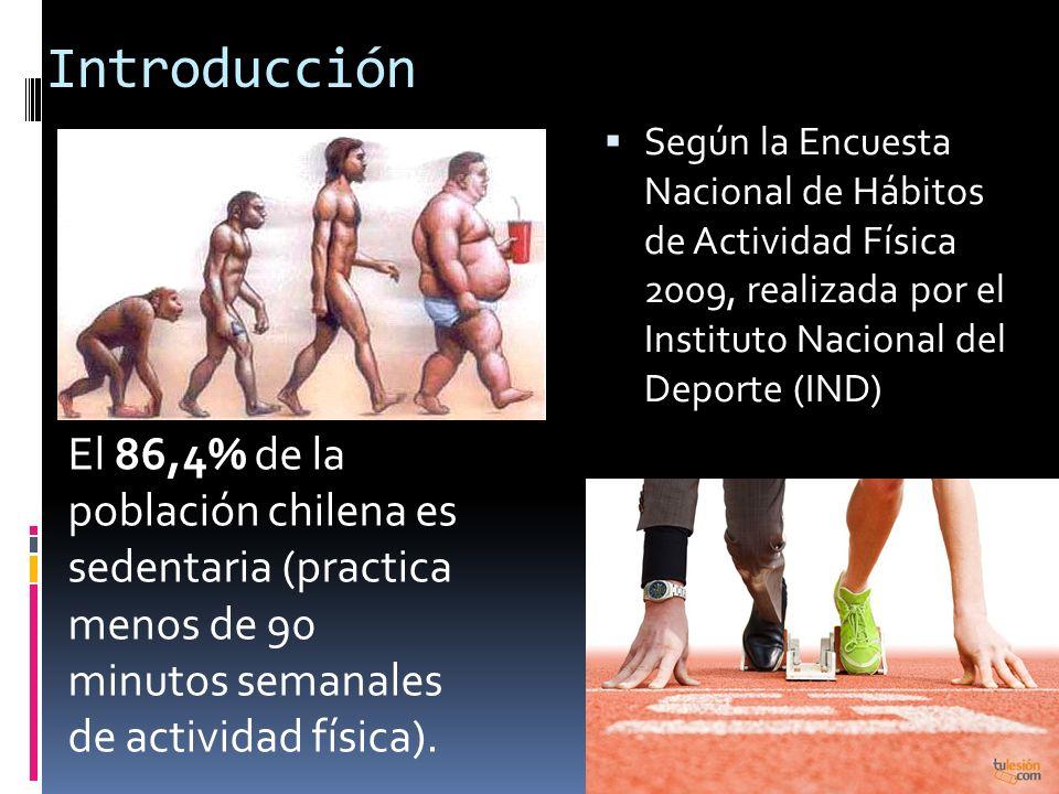 Introducción Según la Encuesta Nacional de Hábitos de Actividad Física 2009, realizada por el Instituto Nacional del Deporte (IND) El 86,4% de la pobl