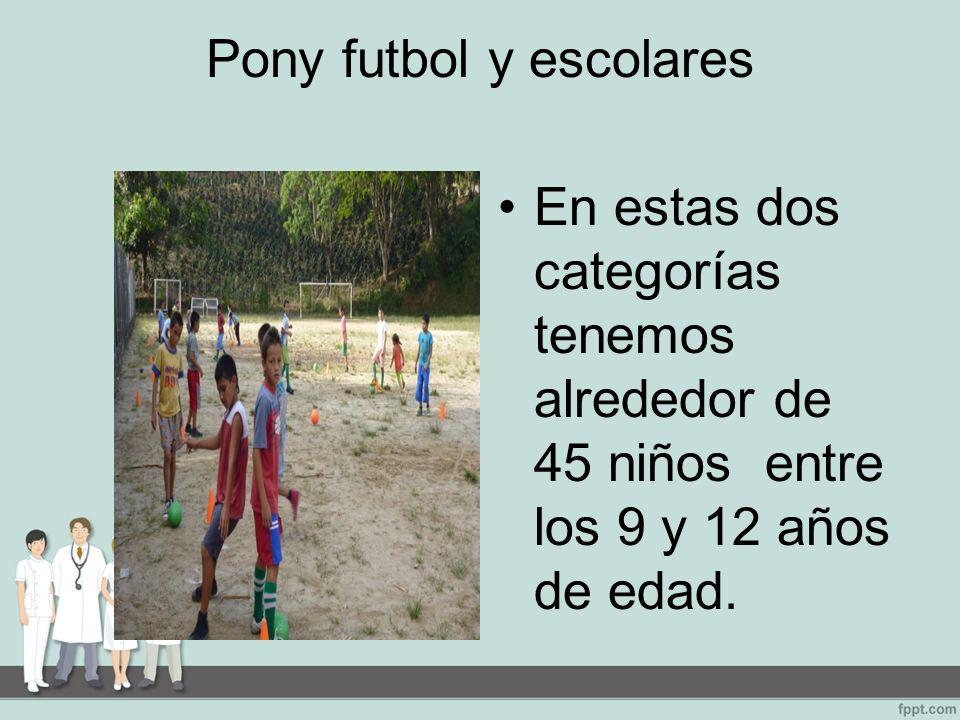 Pony futbol y escolares En estas dos categorías tenemos alrededor de 45 niños entre los 9 y 12 años de edad.