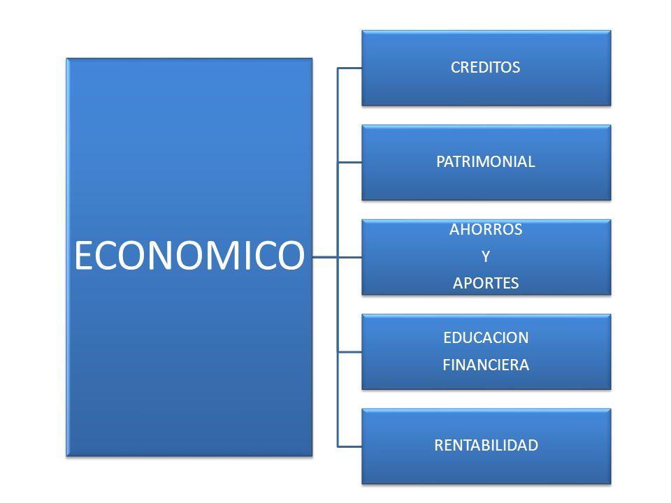 EMPRESARIAL EDUCACION EMPRESARIAL CREACION DE EMPRESAS VIVIENDA TURISMO INVERSIONES FONFAU