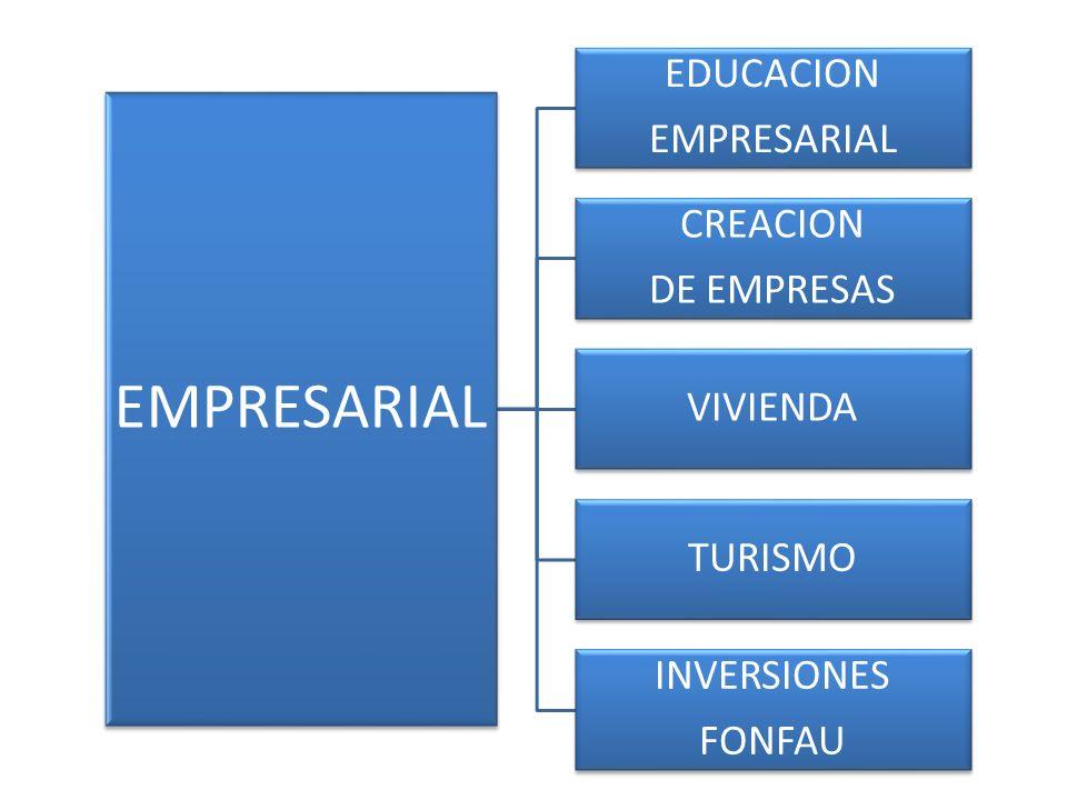 SOLIDARIDAD Y PROYECCION SOCIAL FONFAU SOLIDARIO BONO SOLIDARIO APOYO A LA COMUNIDAD VINCULACION CON FUNDACIONES ECOLOGICO Y AMBIENTAL
