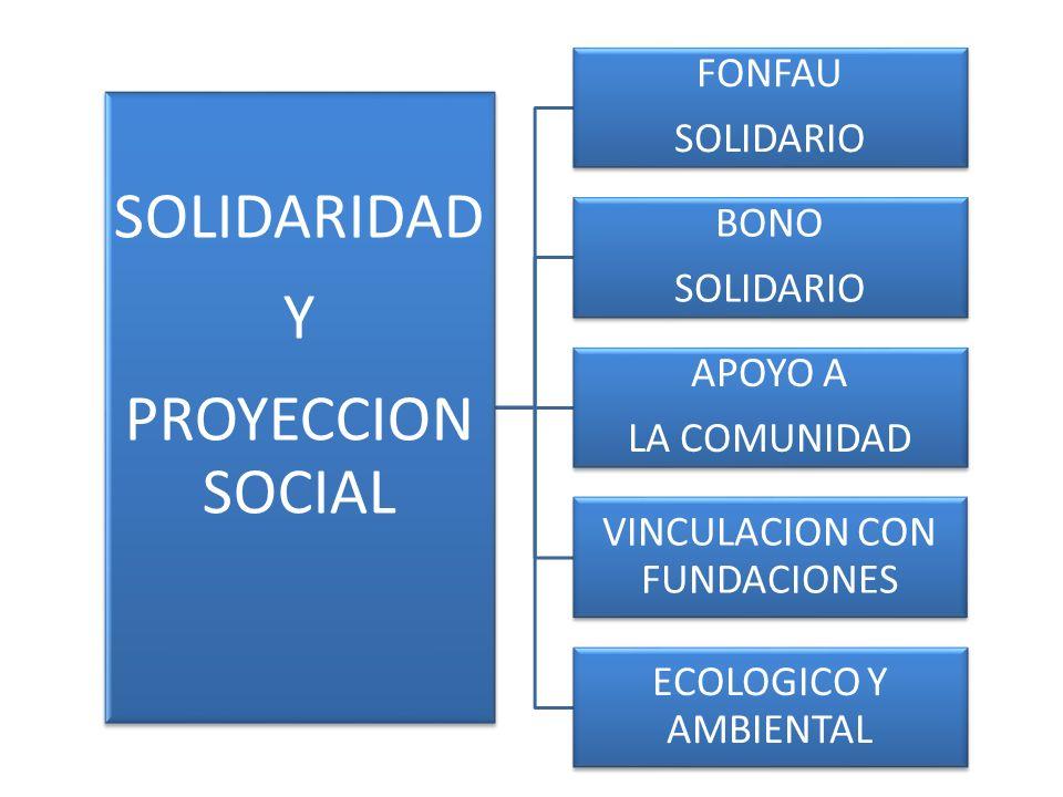 EDUCACION Y CULTURA BECAS POSTGRADO Y PREGRADO EDUCACION SOLIDARIA CURSOS CIENCIA Y TECNOLOGIA ENCUENTROS CULTURALES FOMENTO ACTIVIDADES EDUCATIVAS Y CULTURALES