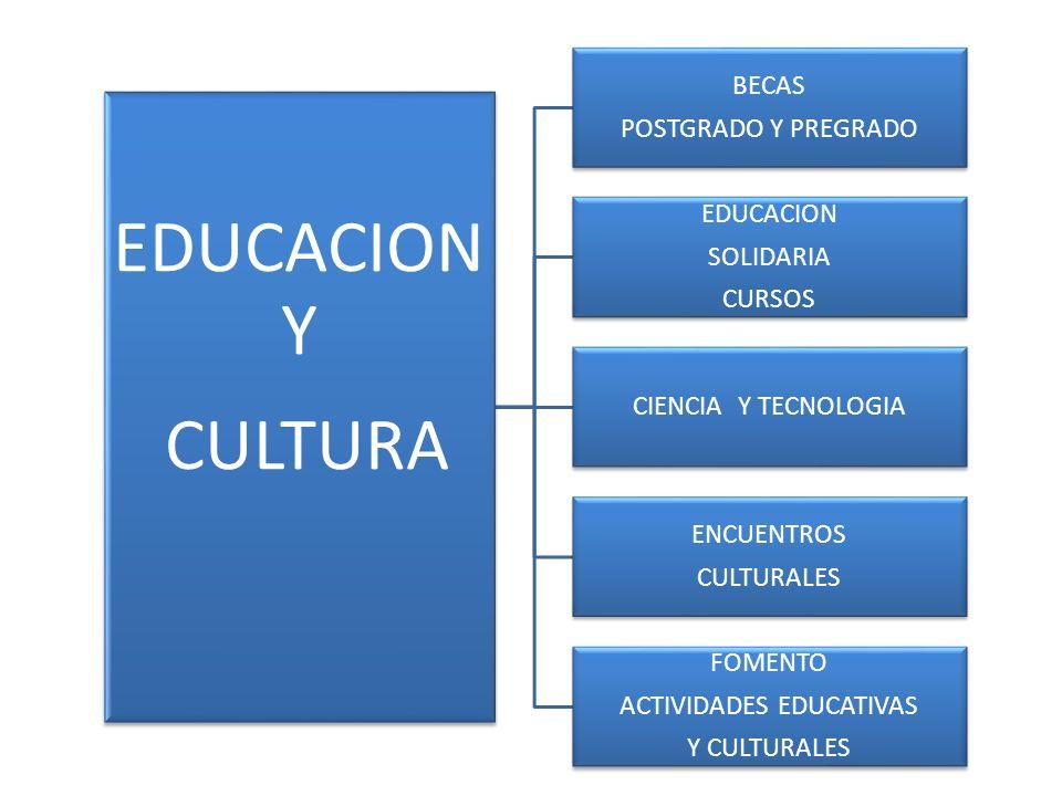 EDUCACION Y CULTURA BECAS POSTGRADO Y PREGRADO EDUCACION SOLIDARIA CURSOS CIENCIA Y TECNOLOGIA ENCUENTROS CULTURALES FOMENTO ACTIVIDADES EDUCATIVAS Y