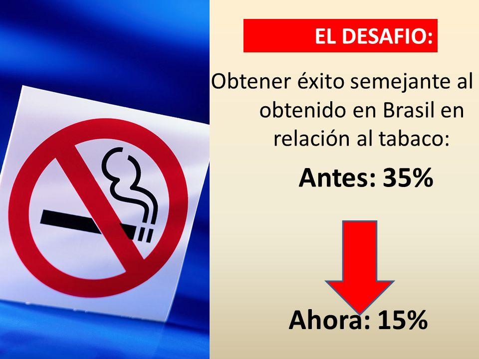 Obtener éxito semejante al obtenido en Brasil en relación al tabaco: Antes: 35% EL DESAFIO: Ahora: 15%